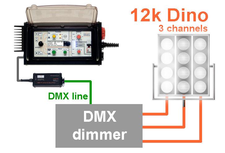 3-output-channels for lighting effects w LFX Master DMX flicker box