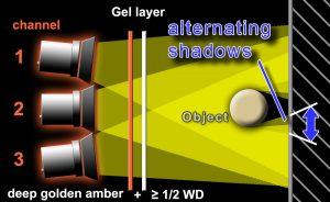 flickering shadows with the LFX Master DMX flicker box