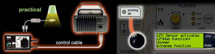 Powersensor + LFXHub: sync a switched practical with fillm lighting