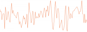 LFX Master DMX high res flicker curve