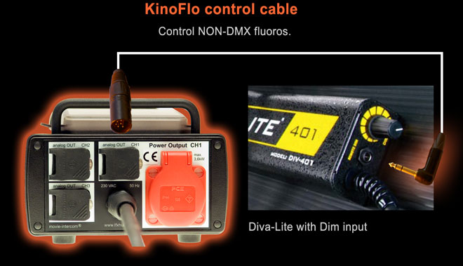 Control KinoFlo´s DivaLite plug & play with the LFXHub