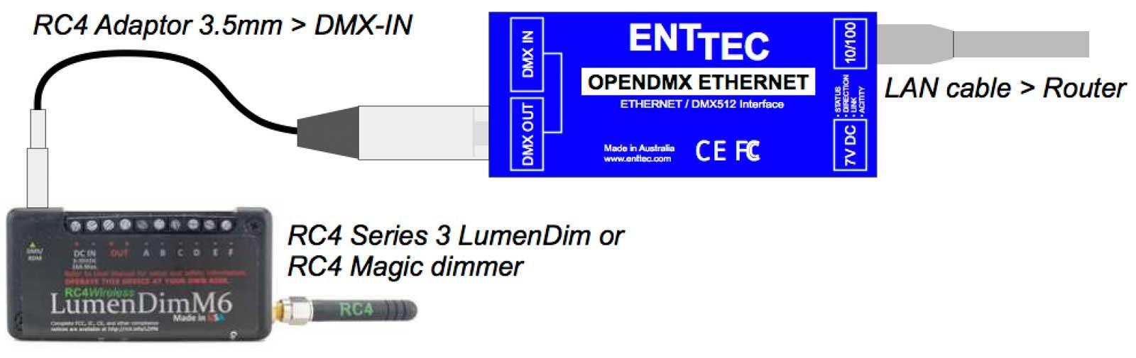 Enttec ODE Ethernet > DMX Converter at RC4 dimmer